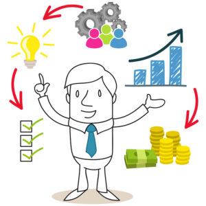 Geschäftsmann, Erfolg, Geschäftsidee, Icons